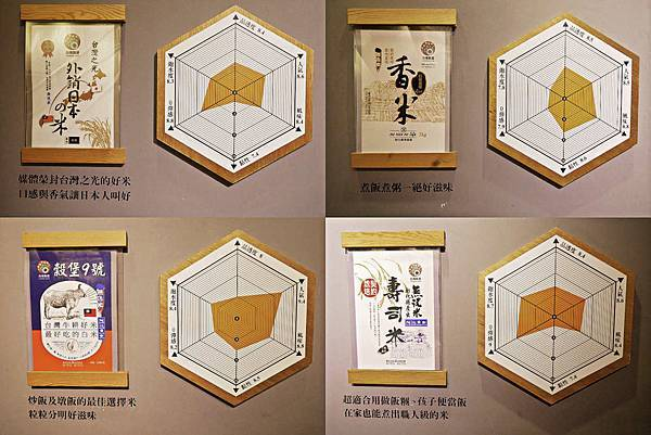 台灣穀堡,彰化親子景點,diy-43.jpg