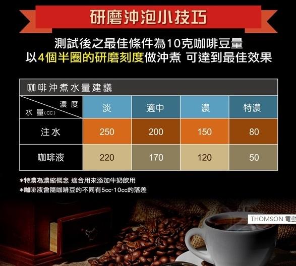 【THOMSON】電動研磨咖啡隨行杯USB充電6
