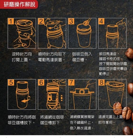 【THOMSON】電動研磨咖啡隨行杯USB充電2