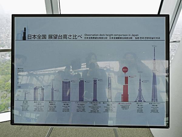 阿倍野展望台-36.jpg
