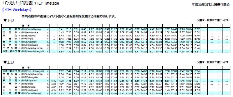 叡山電鐵車次表2