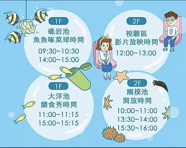 81澎湖水族館.jpg