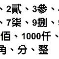 數字的國字.jpg