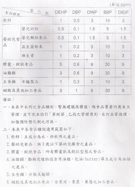 湘師父-泡菜_檢驗報告-01