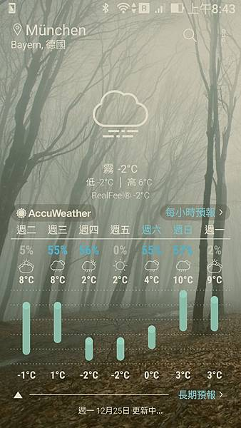 德國慕尼黑氣溫.jpg