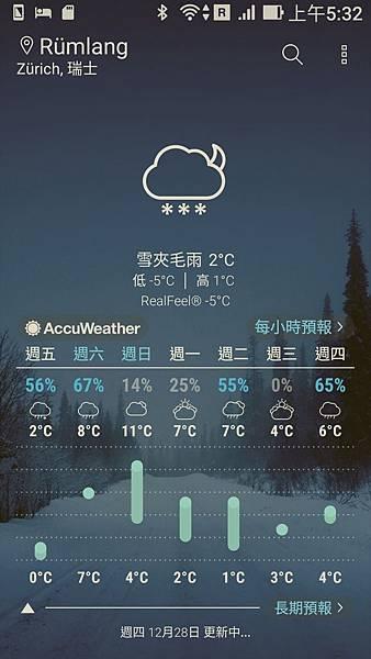 瑞士-溫度.jpg