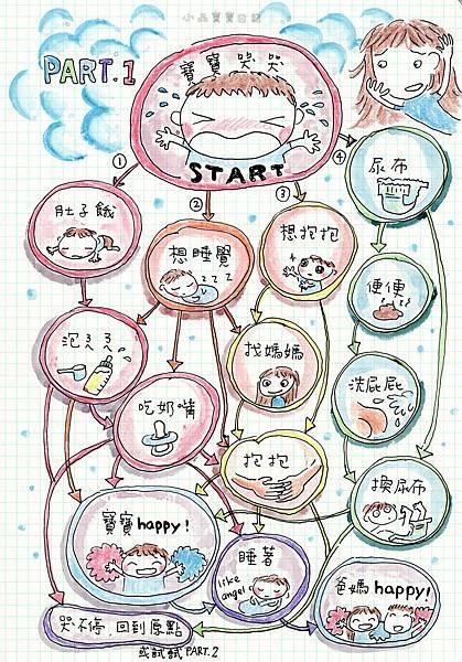 1126_小品-寶寶哭哭04-06(大圖).jpg