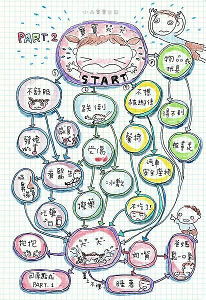 1126_小品-寶寶哭哭07-09(大圖).jpg