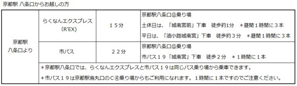 螢幕快照 2016-03-23 14.29.25.png