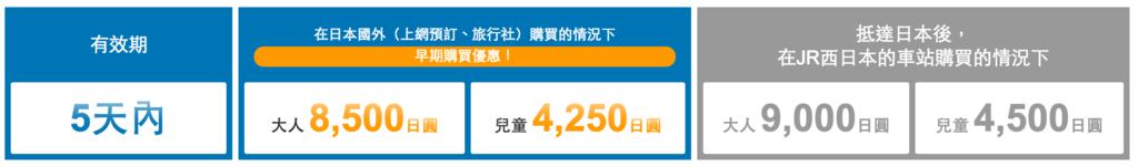 螢幕快照 2016-03-27 21.47.14.png