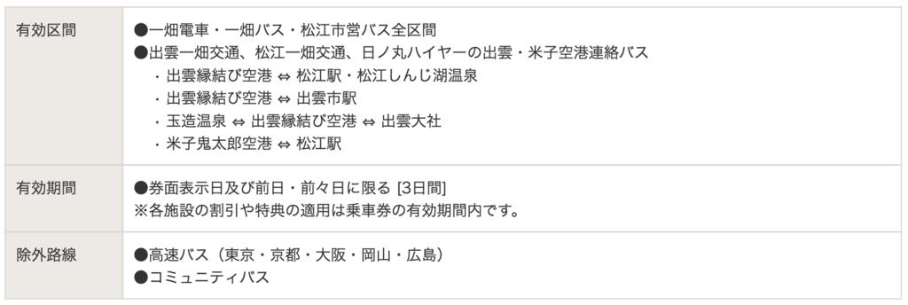 螢幕快照 2016-07-01 12.57.01.png