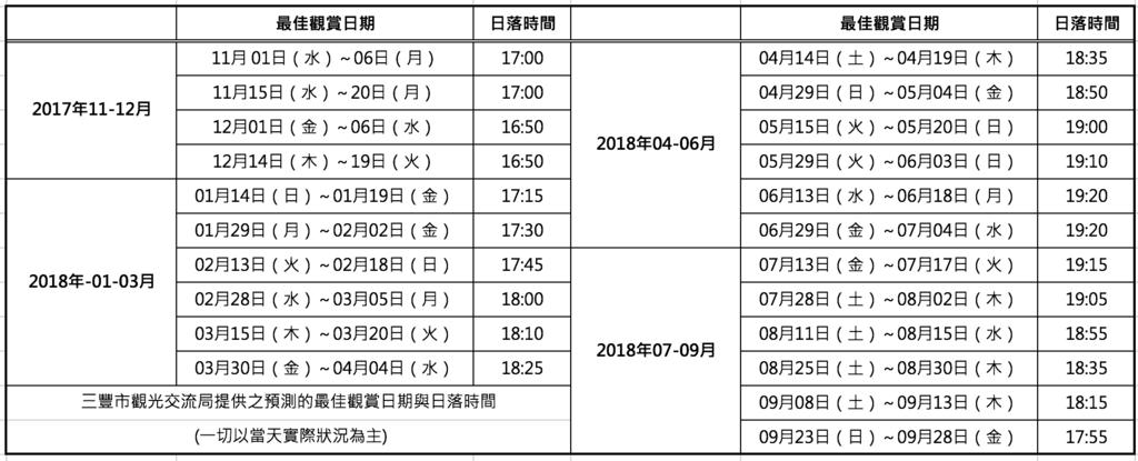 螢幕快照 2017-11-05 09.29.27.png