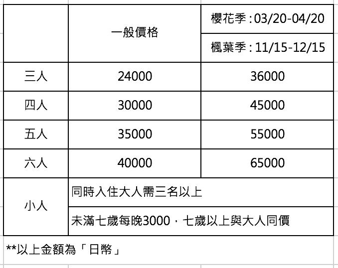 螢幕快照 2018-01-29 13.09.55.png