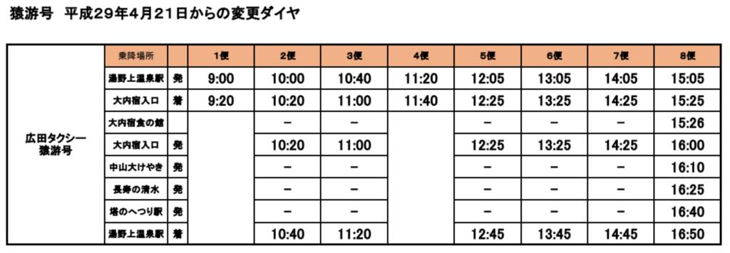 螢幕快照 2018-03-20 11.10.44.png