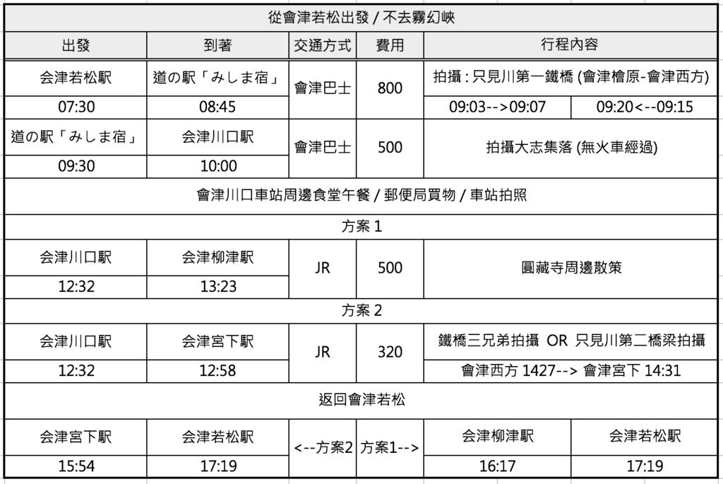 螢幕快照 2018-08-18 14.12.32.png