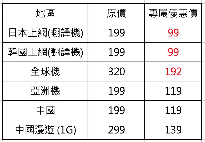 螢幕快照 2018-12-12 14.29.24.png
