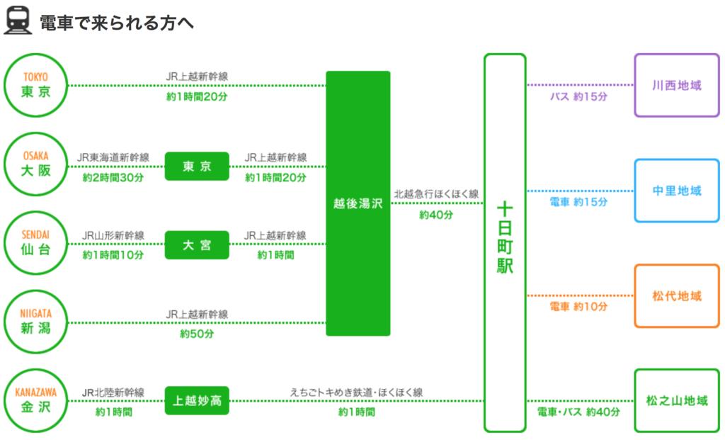 螢幕快照 2019-03-09 13.16.01.png