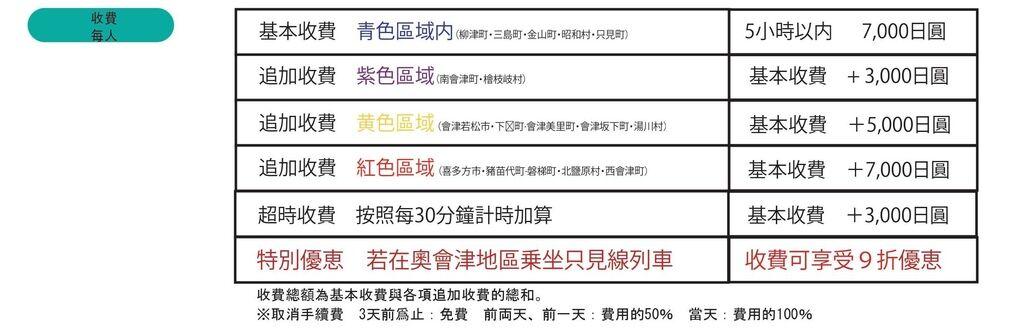 2019年奧會津計程車方案中文介紹-crop.jpg