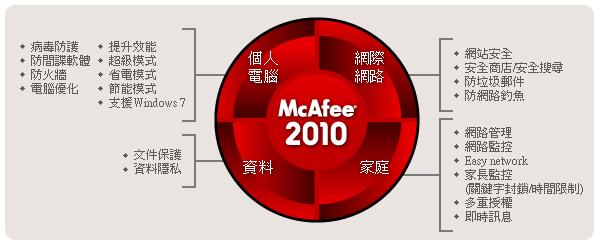 紅圈圖簡易版.jpg