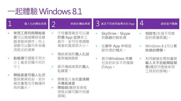 nEO_IMG_Windows 8 1分享1007_頁面_19