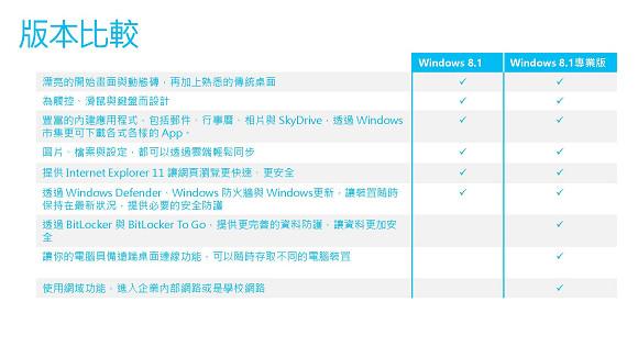 nEO_IMG_Windows 8 1分享1007_頁面_30