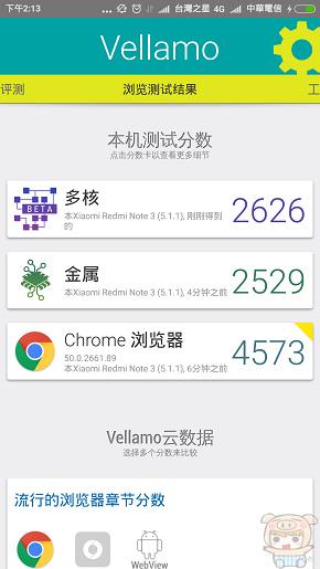 nEO_IMG_Screenshot_2016-05-06-14-13-38_com.quicinc.vellamo.jpg