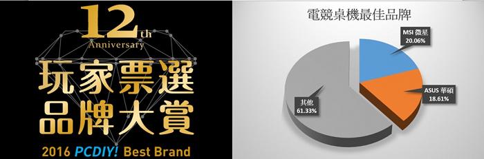 電競桌機榮獲PCDIY第十二屆玩家票選品牌大賞.jpg