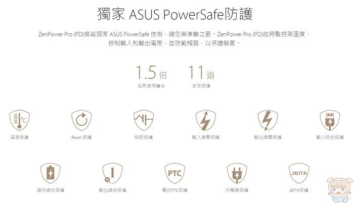 小巧超可攜、支援筆電,ASUS ZenPower Pro (PD) 開箱評測 - 7