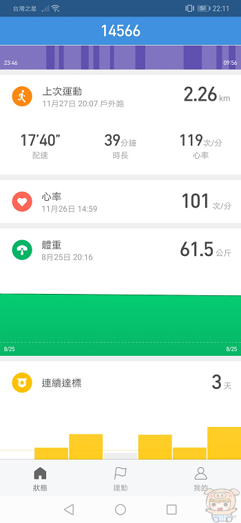nEO_IMG_Screenshot_20181127_221124_com.xiaomi.hm.health.jpg