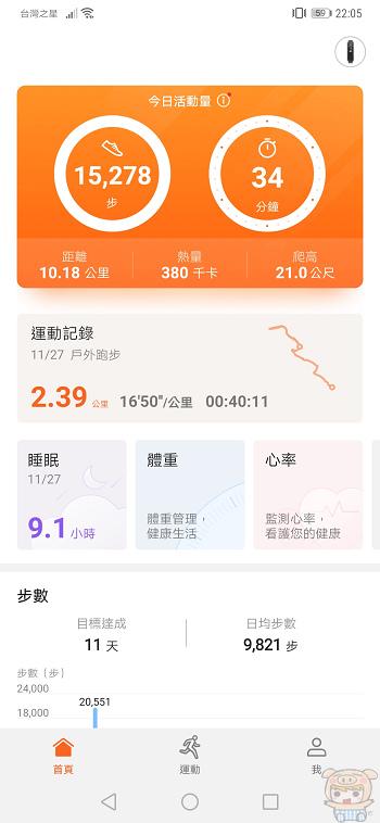 nEO_IMG_Screenshot_20181127_220550_com.huawei.health.jpg