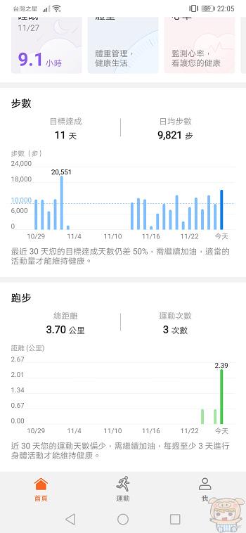 nEO_IMG_Screenshot_20181127_220557_com.huawei.health.jpg