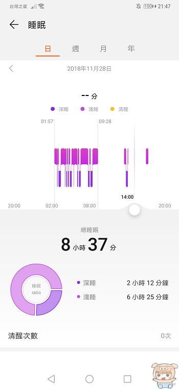 nEO_IMG_Screenshot_20181128_214712_com.huawei.health.jpg