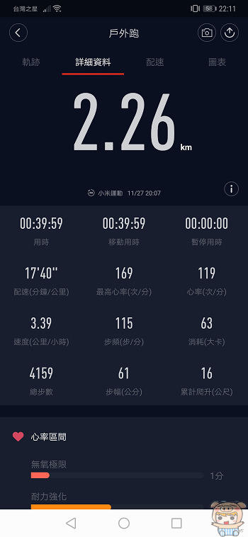 nEO_IMG_Screenshot_20181127_221143_com.xiaomi.hm.health.jpg