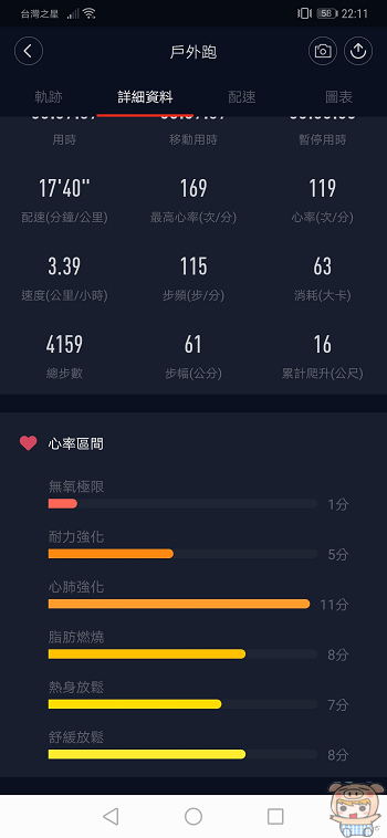nEO_IMG_Screenshot_20181127_221145_com.xiaomi.hm.health.jpg