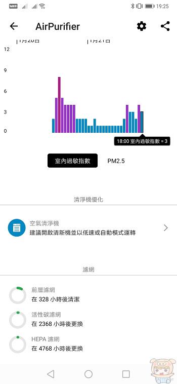 nEO_IMG_Screenshot_20190121_192538_com.freshideas.airindex.jpg