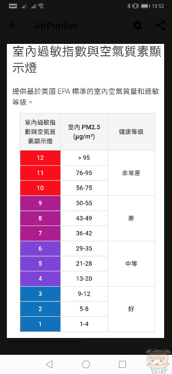 nEO_IMG_Screenshot_20190121_195317_com.freshideas.airindex.jpg