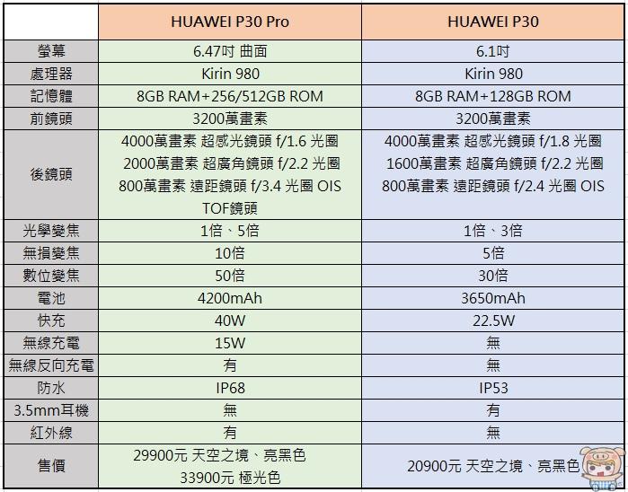 P30比較.jpg