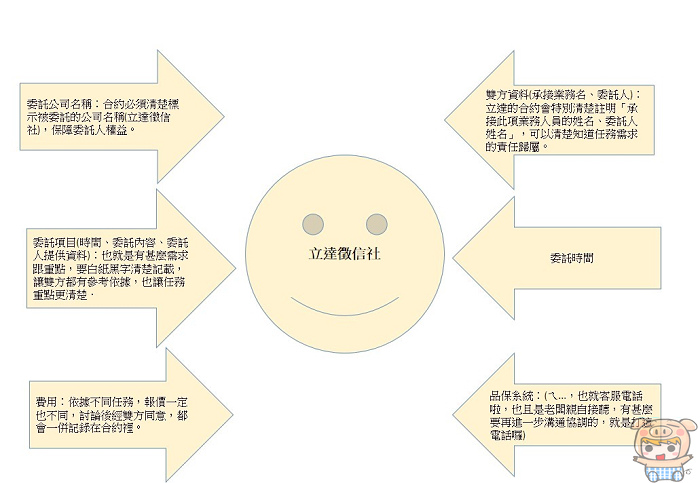 nEO_IMG_簡報1.jpg