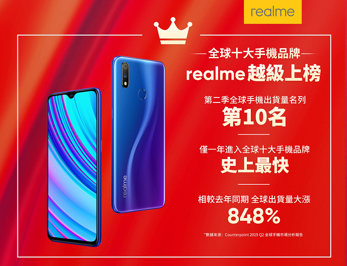 nEO_IMG_圖說:realme越級躋身全球十大手機品牌,成為成長速度最快的新興品牌。.jpg
