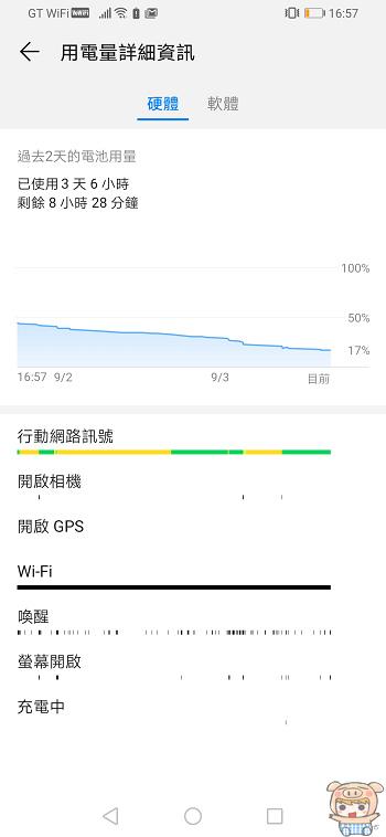 nEO_IMG_Screenshot_20190903_165738_com.huawei.systemmanager.jpg