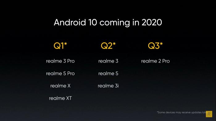 nEO_IMG_圖說:realme將於2020年第一季展開Android Q的更新.jpg