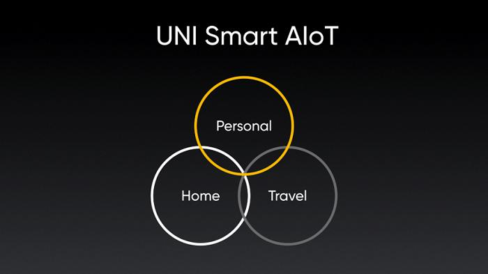 nEO_IMG_realme – UNI Smart AIoT全場景智慧潮玩生活。.jpg