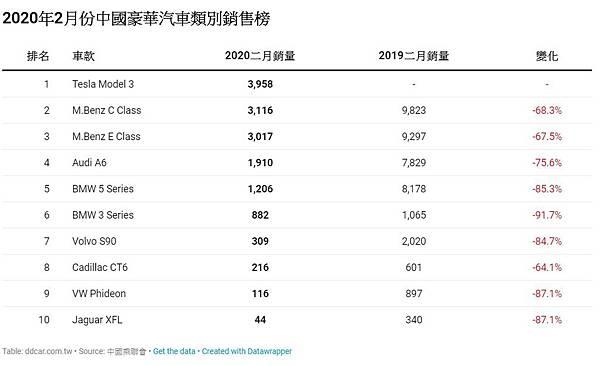 大陸進口車銷量.jpg