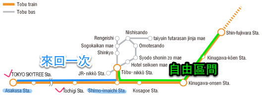 nikko-worldheritagemap