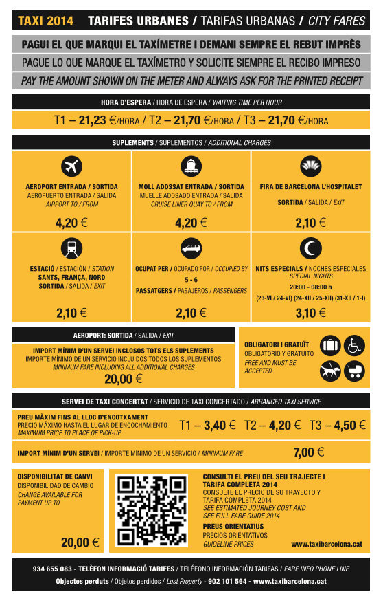 barcelona_taxi_prices_2014