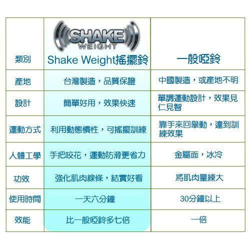 shakeweight04