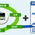img_monorail.jpg