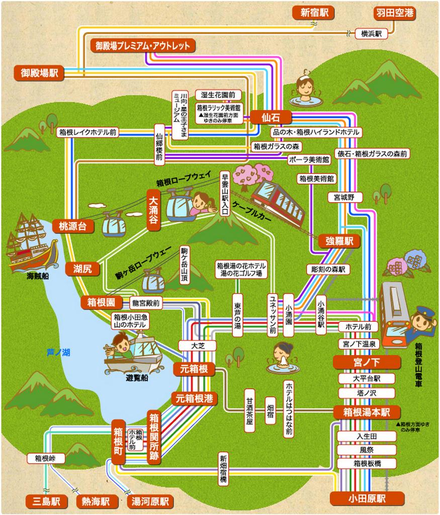 箱根一帶交通圖.png
