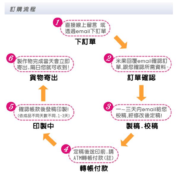 訂購流程.jpg