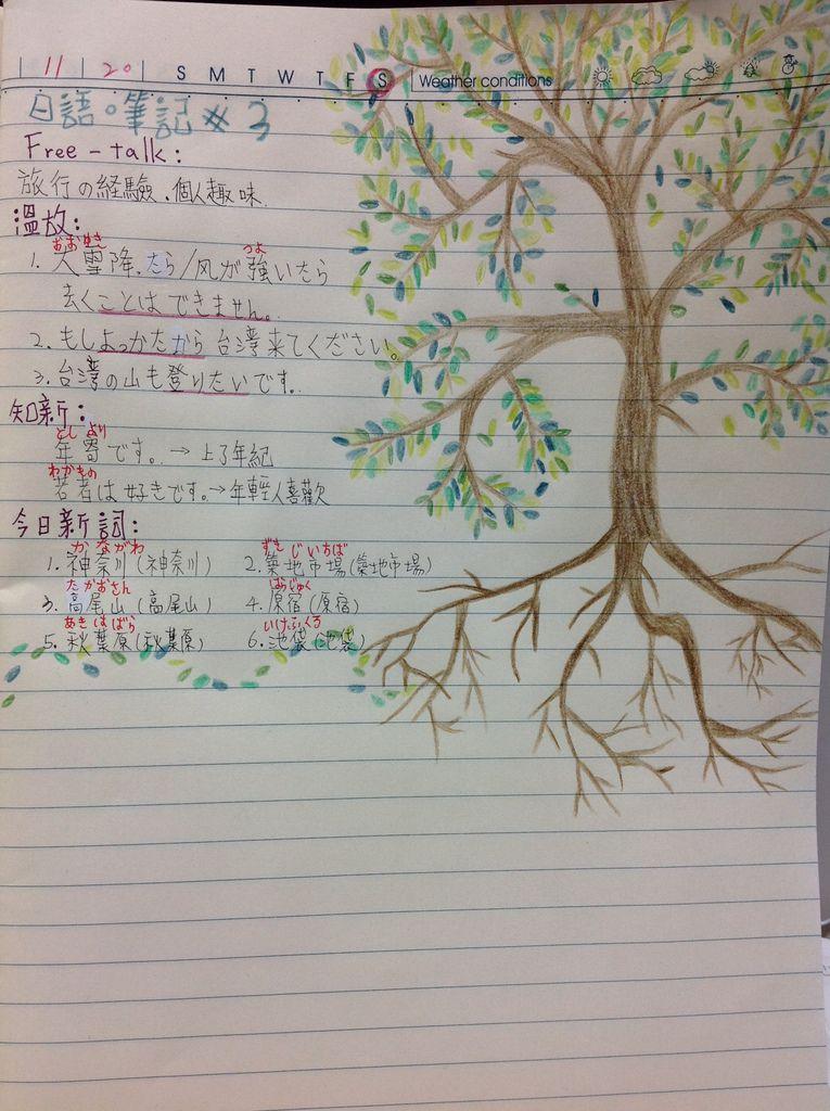 Cafetalk 聽課體驗第三回日語筆記